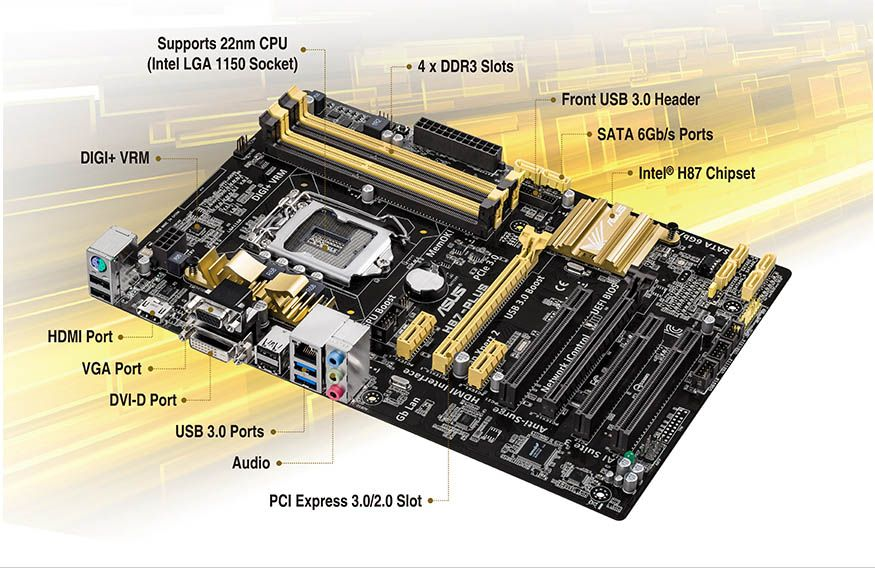 Asus H87-PLUS (LGA 1150 - DDR3 1600) - Chipset Int